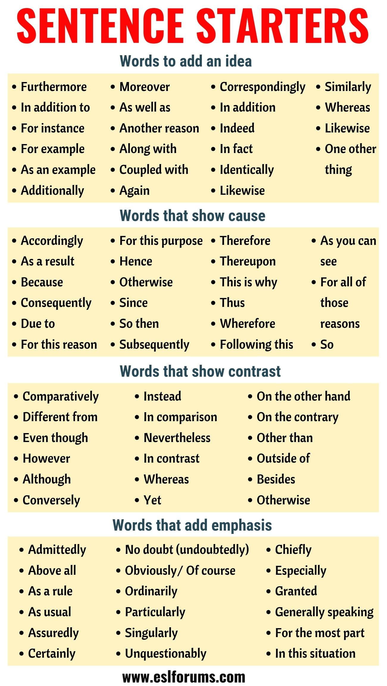 Sentence Starters Useful Words and Phrases You Can Use As