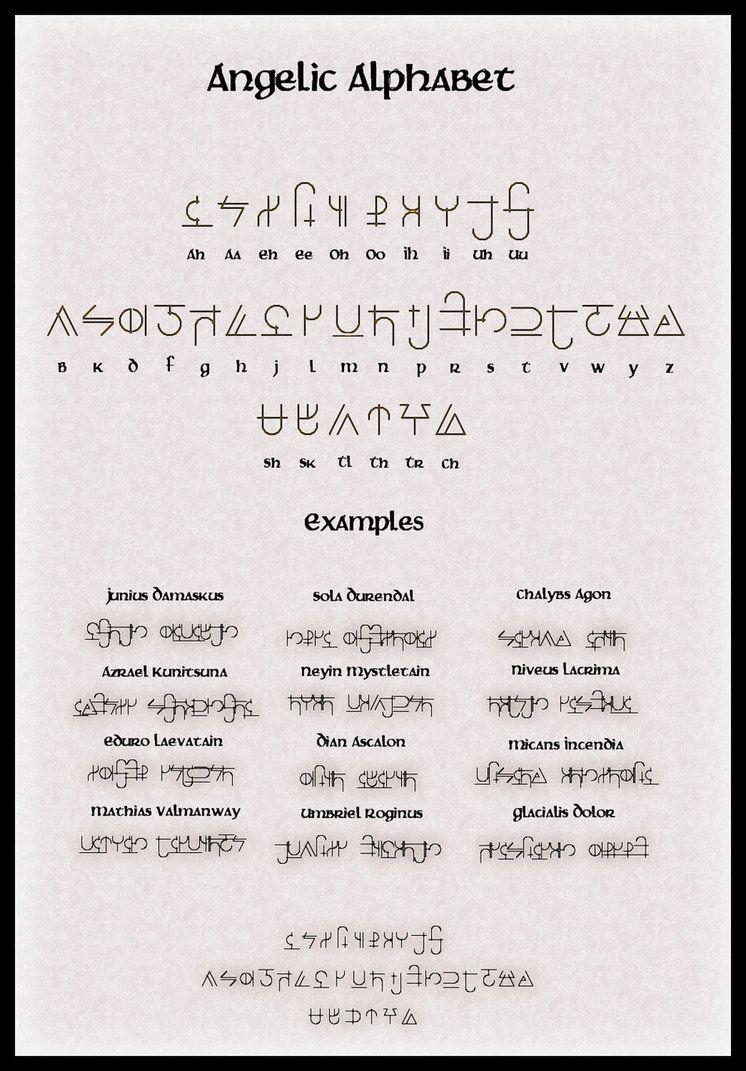 Angelic Language Symbols