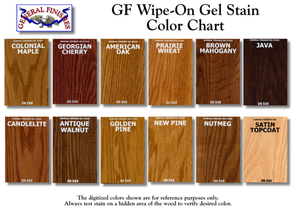 Gel Stain That Has The Most Finishing Feel Of All Our Products Woodworkers Love The Lustrous Finish Th Gel Stain Staining Cabinets Java Gel Stains