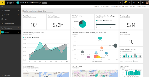 Dashboard tiles in Power BI | Microsoft Power BI | Database