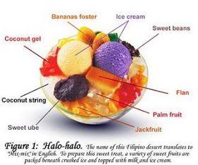 Filipino Foods Recipes Halo Halo Banana Dessert Recipes Filipino Desserts Food
