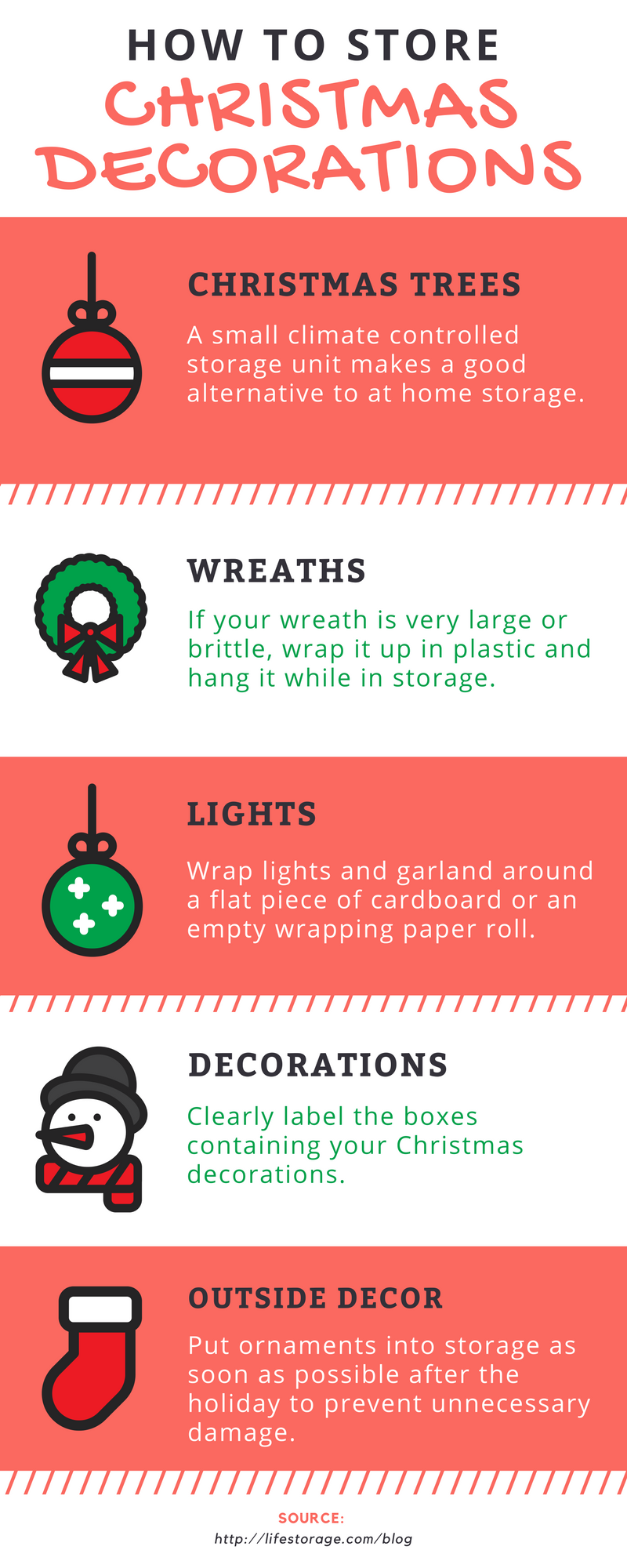 Christmas Decoration Storage How To Store It All