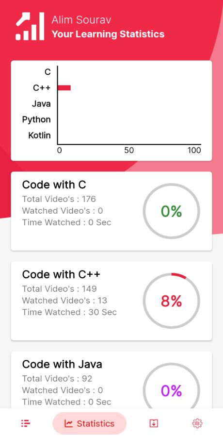 Java Trivia Game Source Code