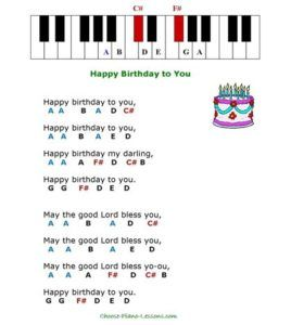 how to play happy birthday on piano Learning to play the Piano, Klavier lernen, Happy Birthday Notes  how to play happy birthday on piano