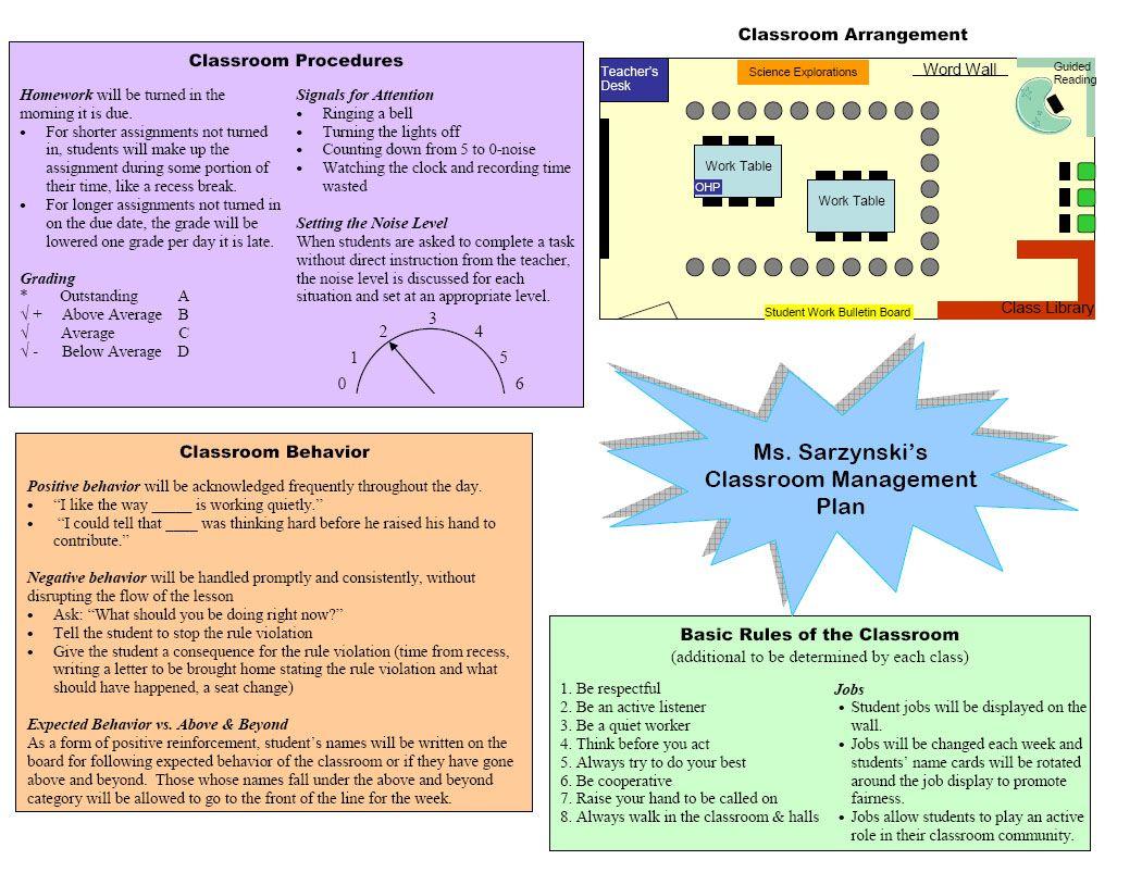 Classroom Management Plan Template  Google Search  Work
