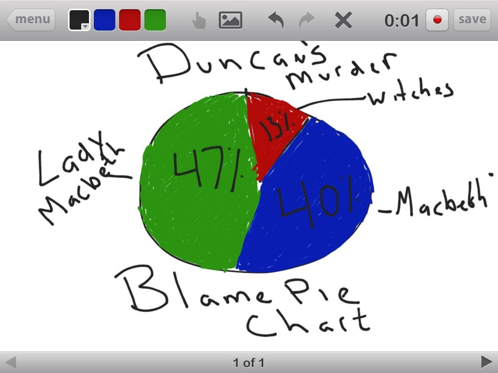 Duncans murder blame chart activity macbeth pinterest activities duncans murder blame chart activity nvjuhfo Image collections