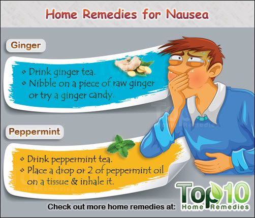 Home Remedies For Nausea From Chemo