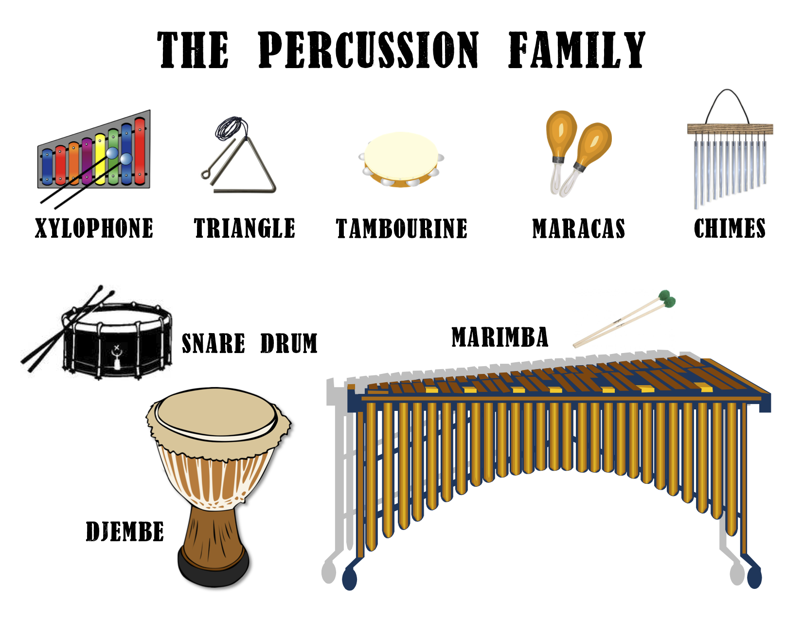 the percussion family we make sounds on our percussion instruments