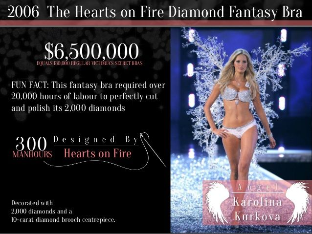 2006 - This fantasy bra required over 20,000 hours of labor to perfectly cut & polish its 2,000 diamonds.