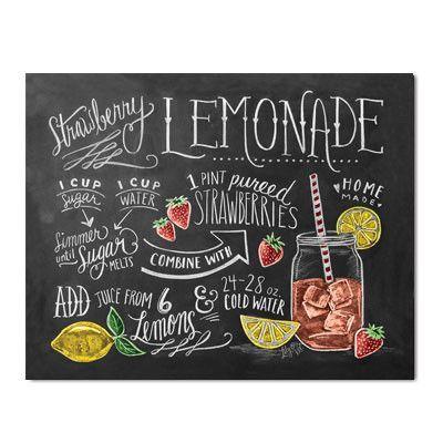 Strawberry Lemonade Recipe - Print