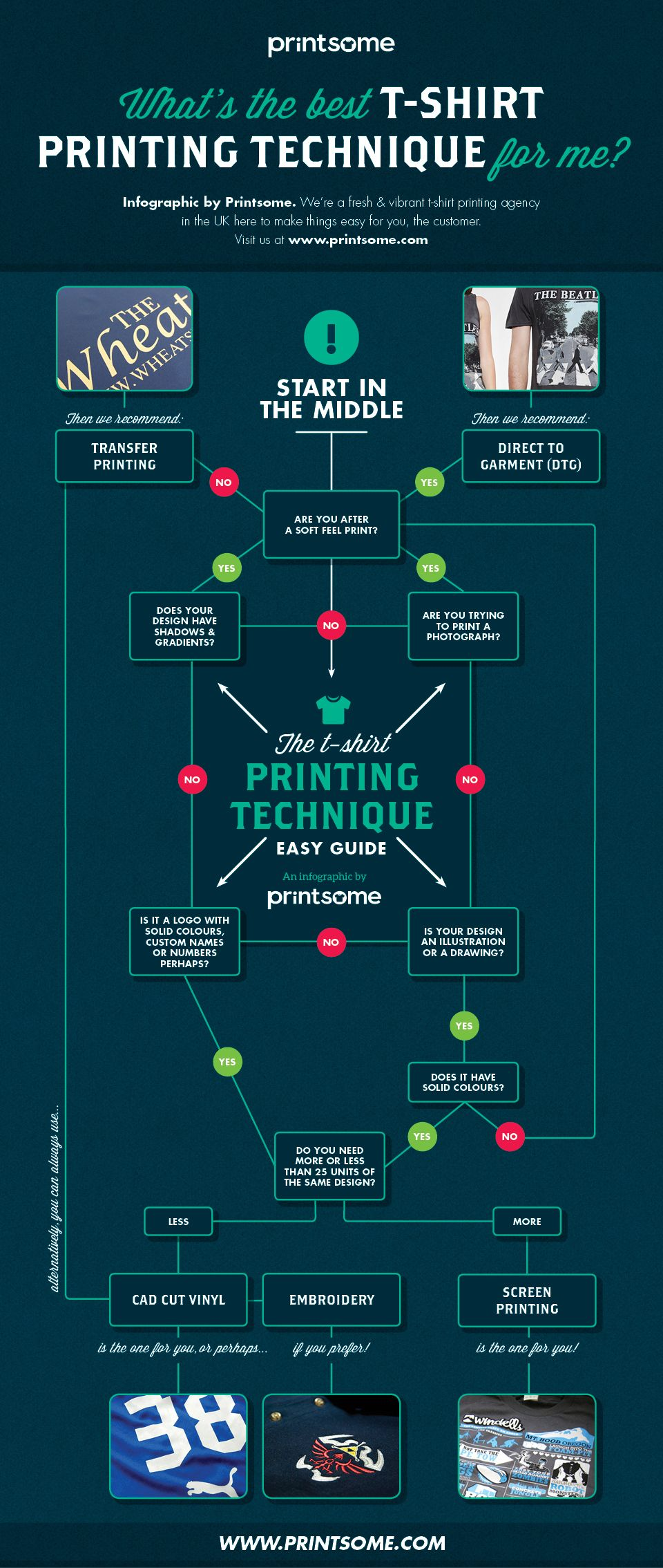 9dd5b6333 A guide on how to know which is the best T-shirt printing method ...