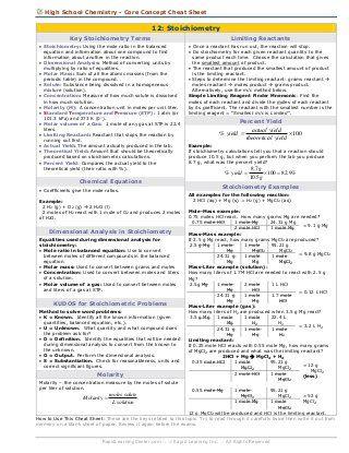 Stoichiometry Cheat Sheet College Chemistry Teaching Chemistry