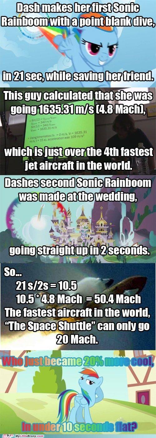 Rainbow Dash and science... sweeeeet