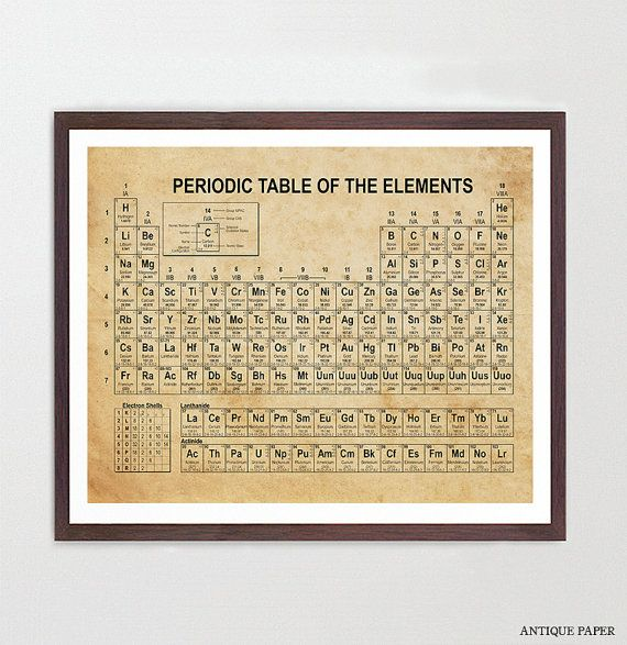 Periodic Table of Elements - Science Poster - Chemistry Poster ...