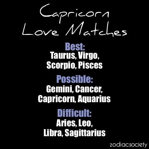 Ugh. Why does Aries have be difficult. | Capricorn love
