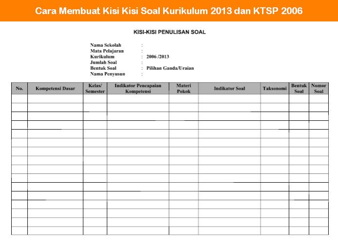 Kisi Kisi Try Out Smp 2018