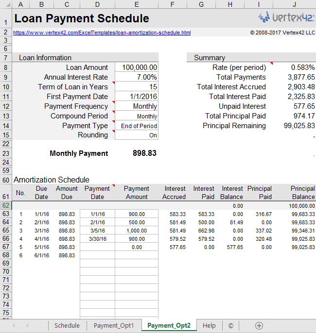 loan payment schedule