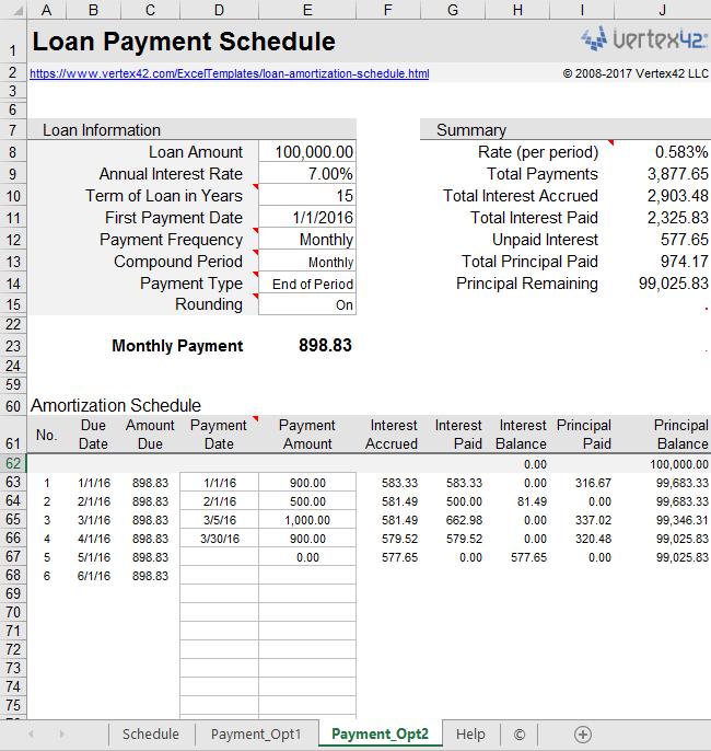 Loan Payment Schedule Amortization Schedule Schedule Template