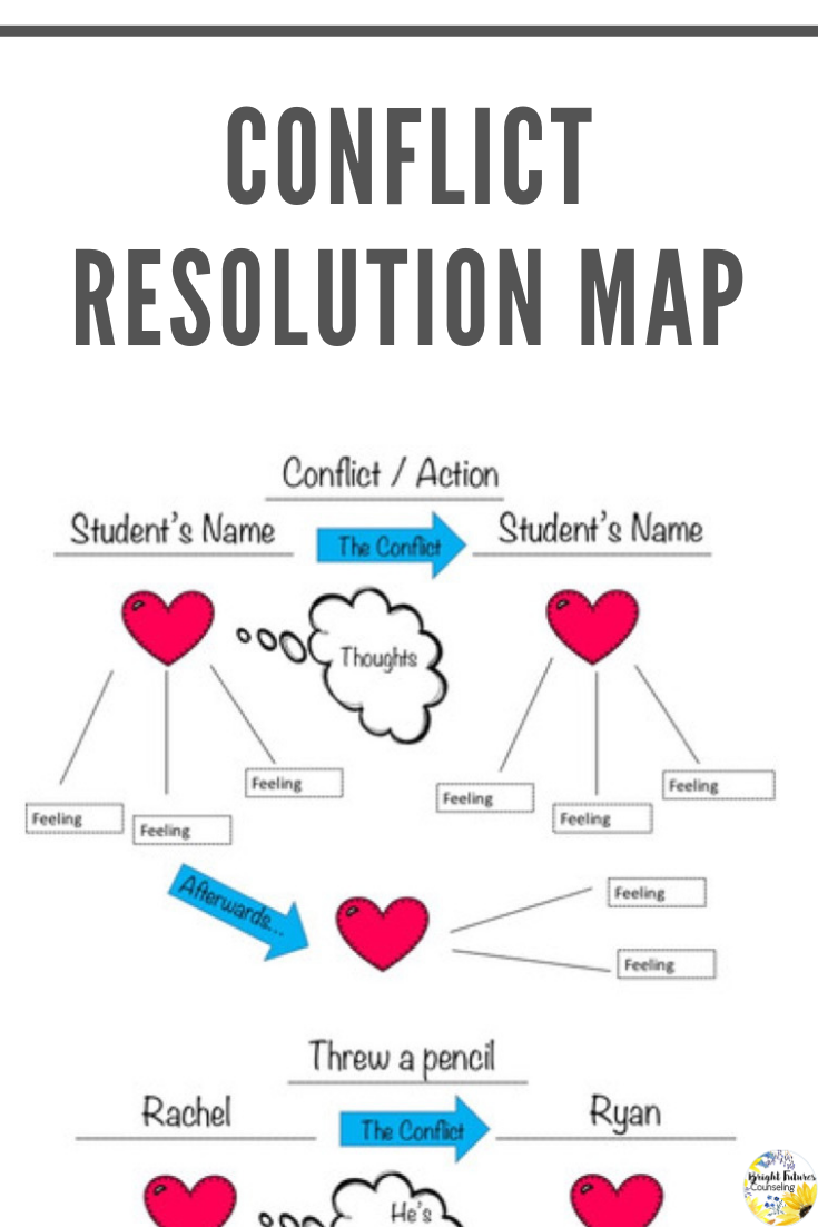 Conflict resolution strategies map for school counseling. This worksheet is  …   School counseling lessons [ 1102 x 735 Pixel ]