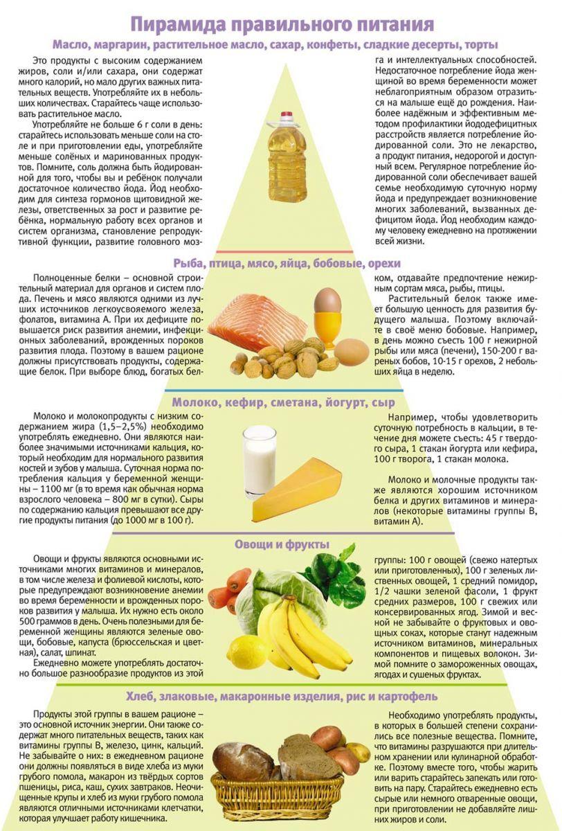 Правильная диета при псориазе j