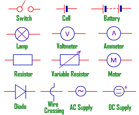 63e15951415d439e4f299d6ff22b1887 electrical symbols and meanings engineeringstudents electrical wiring schematic definition at fashall.co