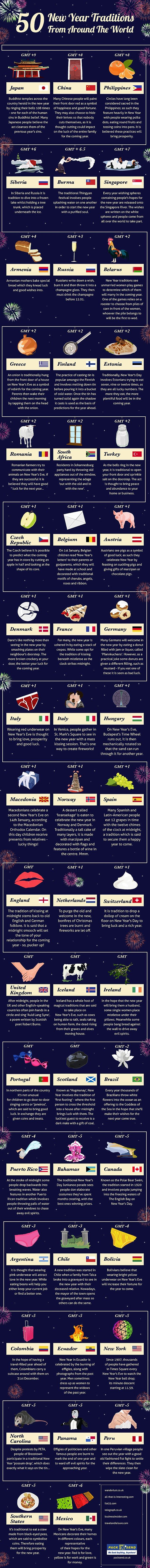 50 New Year Traditions From Around The World Nye Infographic