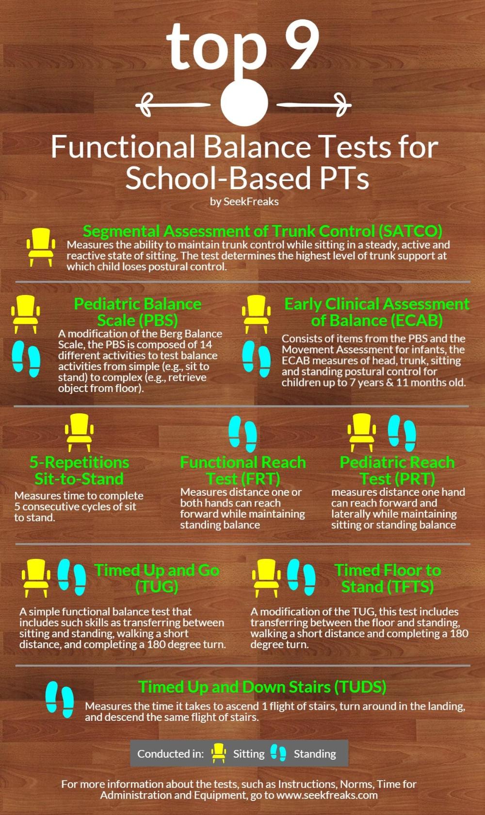 Top 9 Functional Balance Tests for School-Based PTs | SeekFreaks