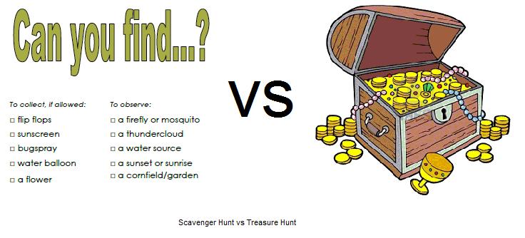 Scavenger Hunt Vs Treasure Hunt The Difference Scavenger Hunt Ideas Scavenger Hunt Treasure Hunt Scavenger