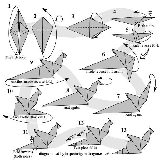 Understandable Origami Instructions Dragon