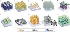 3D metamaterials