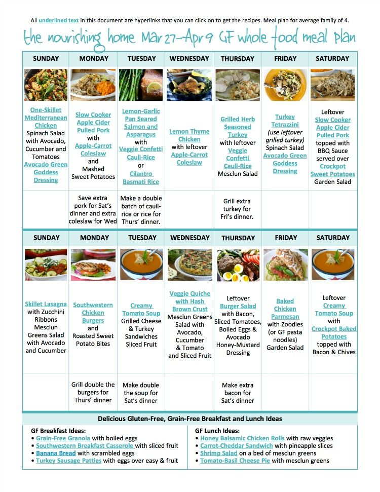 BiWeekly Whole Food Meal Plan For March April   Them Click
