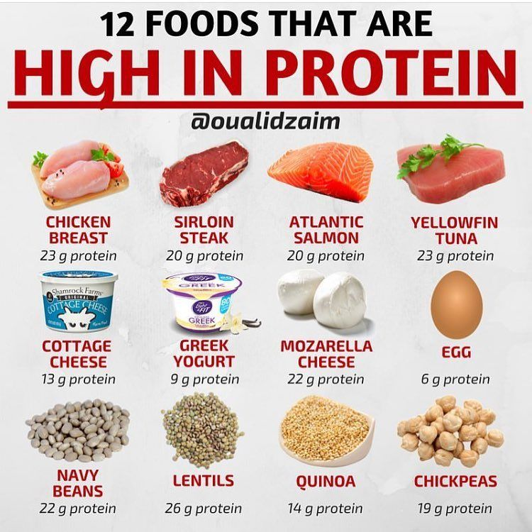 """Peter Tzemis on Instagram: """"*12 FOODS THAT ARE HIGH IN PROTEIN* by @oualidzaim⠀ ➖⠀ I get often asked what is the role of protein while dieting and why it is so…"""""""