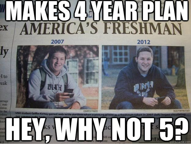 A freshman already looking at colleges?