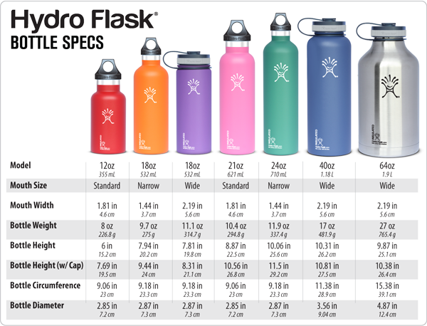Hydroflask Best Stainless Steel Bottle I Have Found By Far Kids Come Home After S Hydroflask Hydro Flask Water Bottle Insulated Stainless Steel Water Bottle