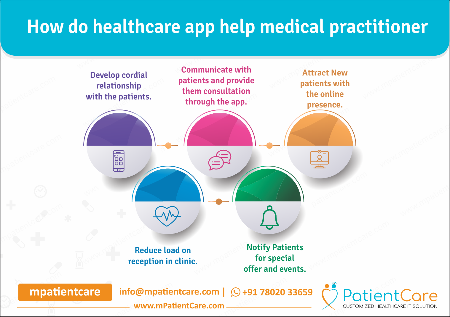 Doctor Development Healthcare Telemedicine App