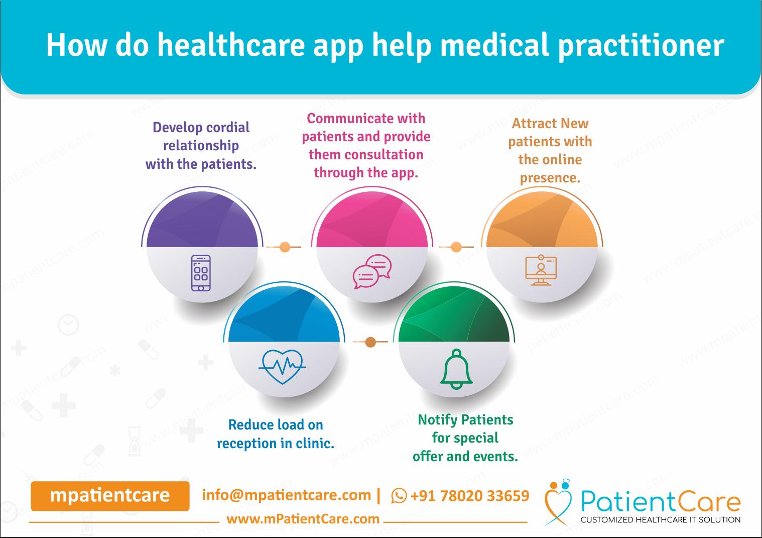 Doctor Development Healthcare Telemedicine App