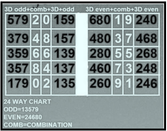 4D lucky number forecast toto 4d | 4D | Lucky number