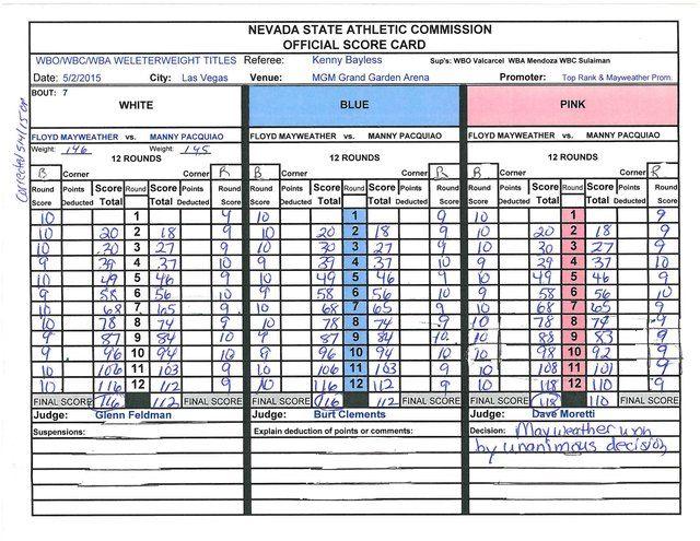 Corrected scorecard from mayweather vs pacquiao boxing stuff corrected scorecard from mayweather vs pacquiao golf scorecard sport boxing rotator cuff fight maxwellsz