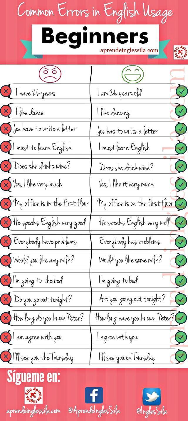 Common Errors in English -BEGINNERS- (Aprende Inglés Sila