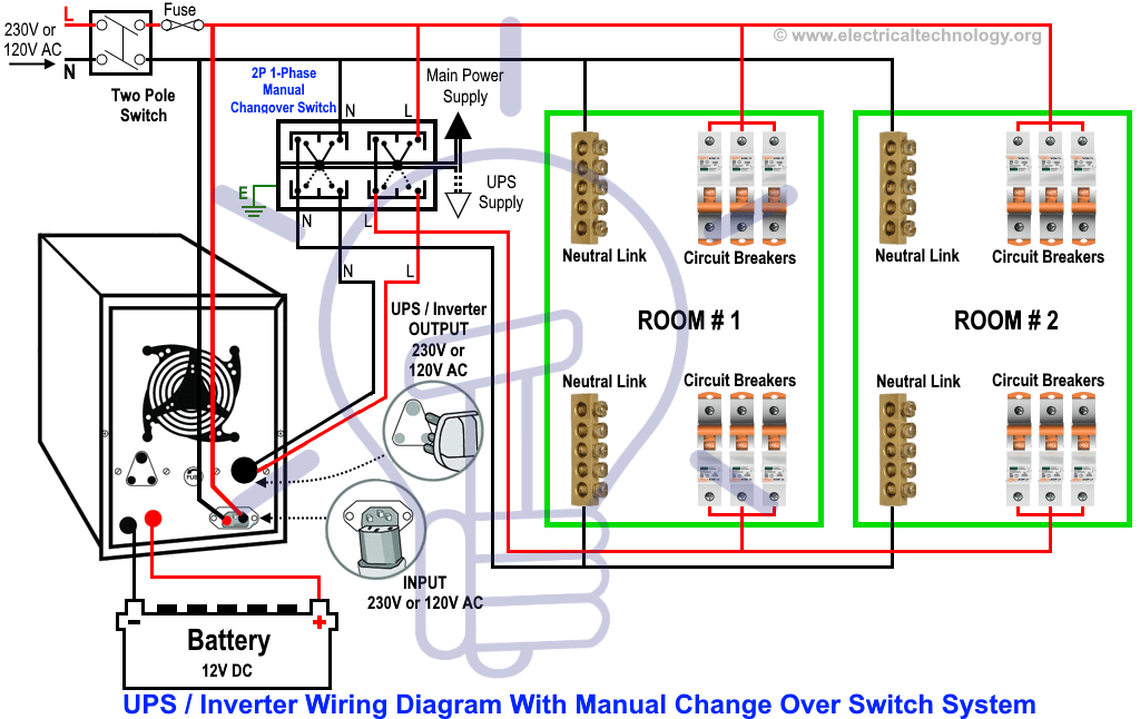 Manual Auto Ups Inverter Wiring Diagram With Changeover Switch Electrical Circuit Diagram Electrical Projects Generator Transfer Switch