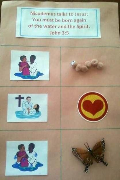 story of nicodemus for preschoolers nicodemus poster bible jesus and his 899