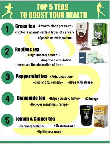 Top 5 teas to boost your health