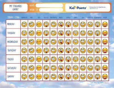 Behavior Charts - Reward System for Kids - Parenting Kid Pointz - feeling chart