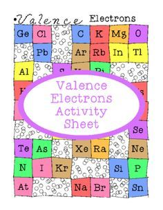Valence Electrons Coloring Activity Chemistry Science Pdf Printable From Laurelsusanstudio On Teachersnotebook Chemistry Activities Science Chemistry Chemistry