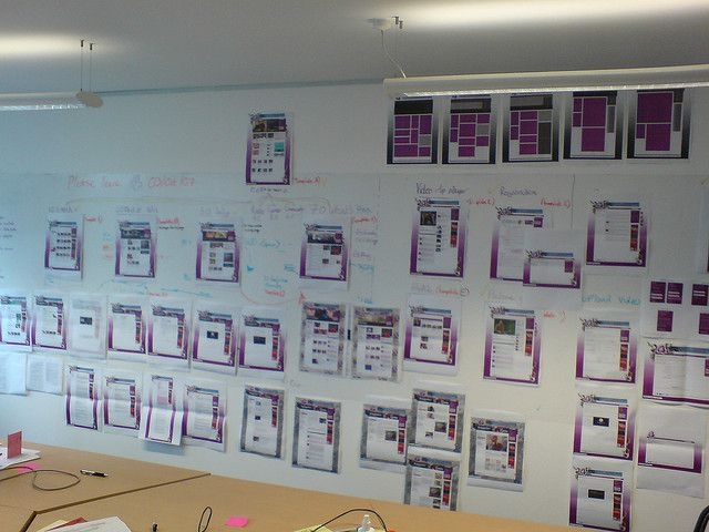 Sitemap Wall  Wall Stripes