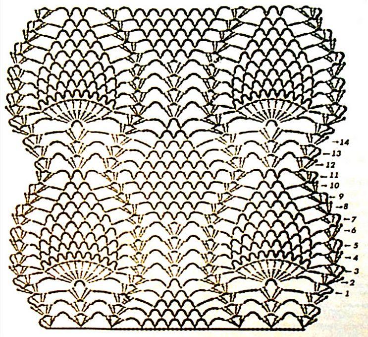 цыганской линии эксклюзивный ананас крючком схема и описание фото клиентов отбоя