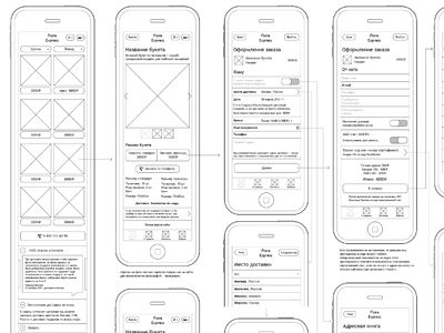 E-store mobile version wireframes | Wireframe