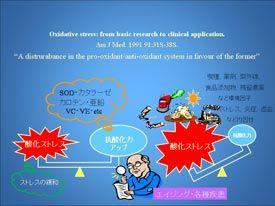 日本抗加齢医学会|アンチエイジング医学(抗加齢医学)とは