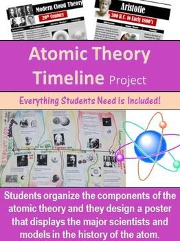 atomic theory timeline project a visual history of the atom chemistry texts and students. Black Bedroom Furniture Sets. Home Design Ideas