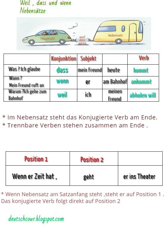 Grammatik | Deutsch lernen | German grammar | Pinterest | German ...